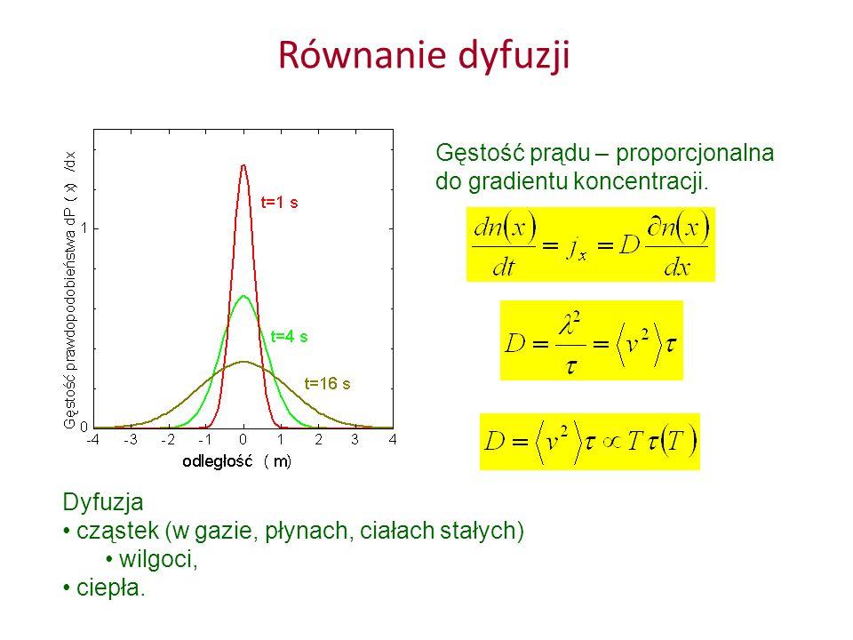 Równanie dyfuzji Gęstość prądu – proporcjonalna do gradientu koncentracji. Dyfuzja. cząstek (w gazie, płynach, ciałach stałych)