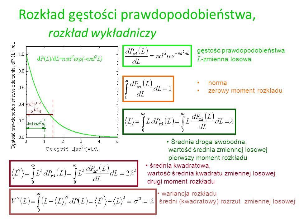 Rozkład gęstości prawdopodobieństwa, rozkład wykładniczy