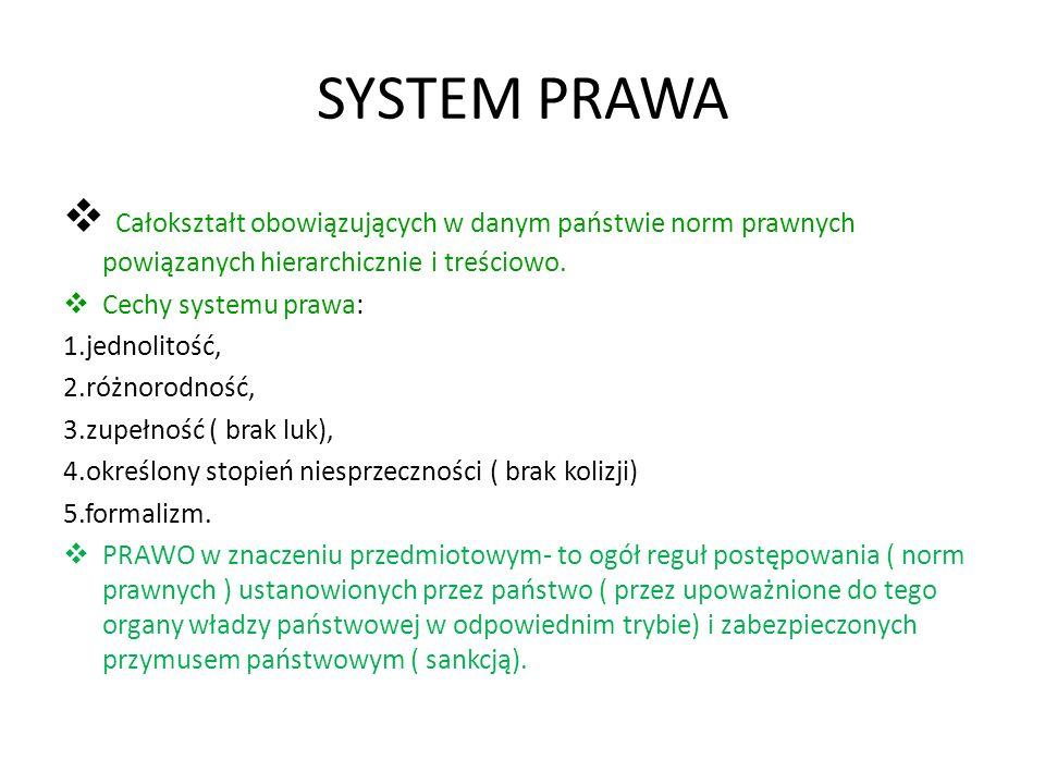 SYSTEM PRAWACałokształt obowiązujących w danym państwie norm prawnych powiązanych hierarchicznie i treściowo.