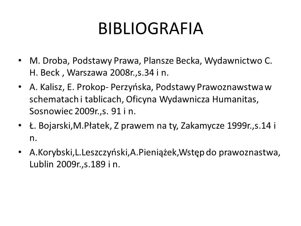 BIBLIOGRAFIA M. Droba, Podstawy Prawa, Plansze Becka, Wydawnictwo C. H. Beck , Warszawa 2008r.,s.34 i n.