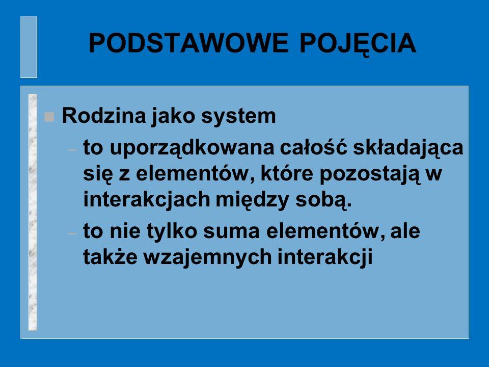 PODSTAWOWE POJĘCIA Rodzina jako system