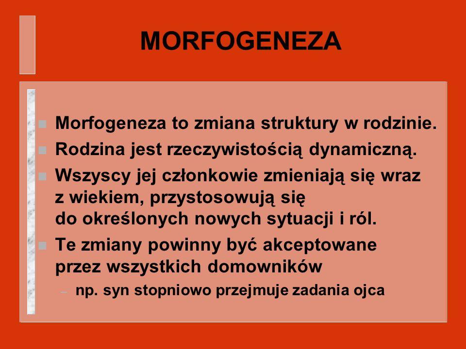 MORFOGENEZA Morfogeneza to zmiana struktury w rodzinie.