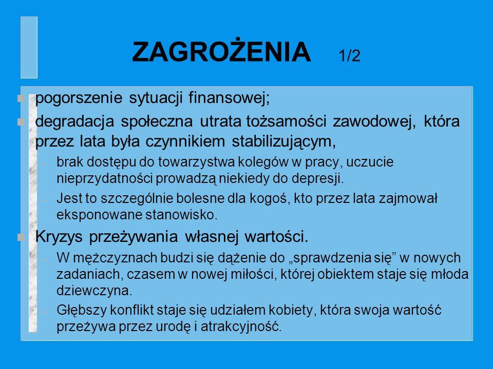 ZAGROŻENIA 1/2 pogorszenie sytuacji finansowej;