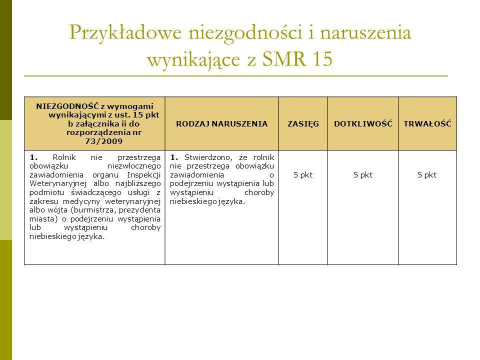 Przykładowe niezgodności i naruszenia wynikające z SMR 15