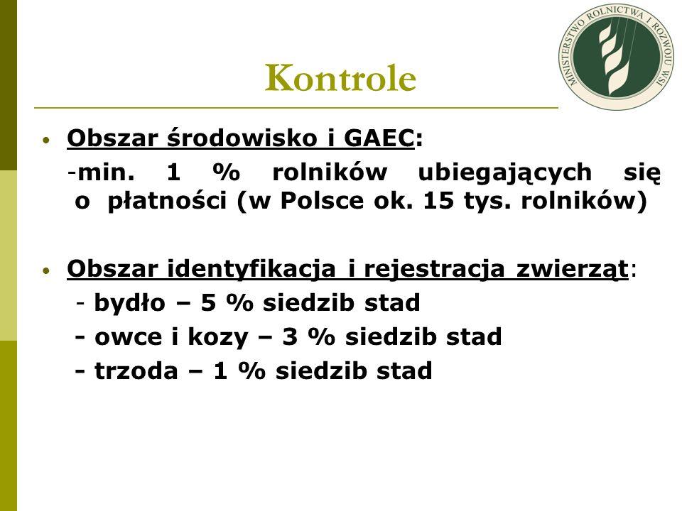 Kontrole Obszar środowisko i GAEC: