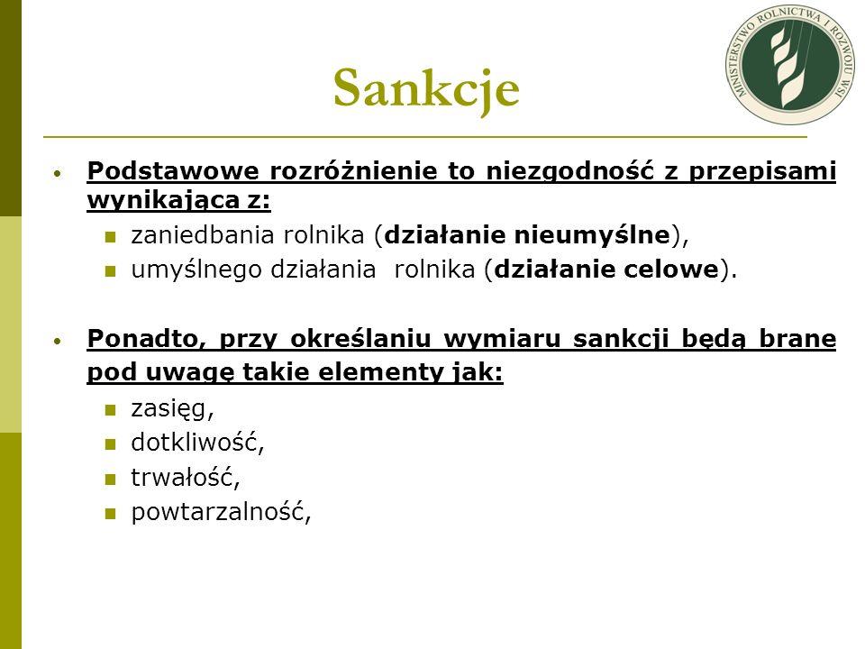 Sankcje Podstawowe rozróżnienie to niezgodność z przepisami wynikająca z: zaniedbania rolnika (działanie nieumyślne),