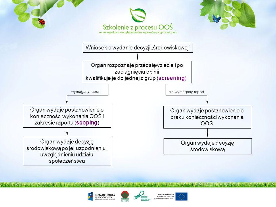 """Wniosek o wydanie decyzji """"środowiskowej"""
