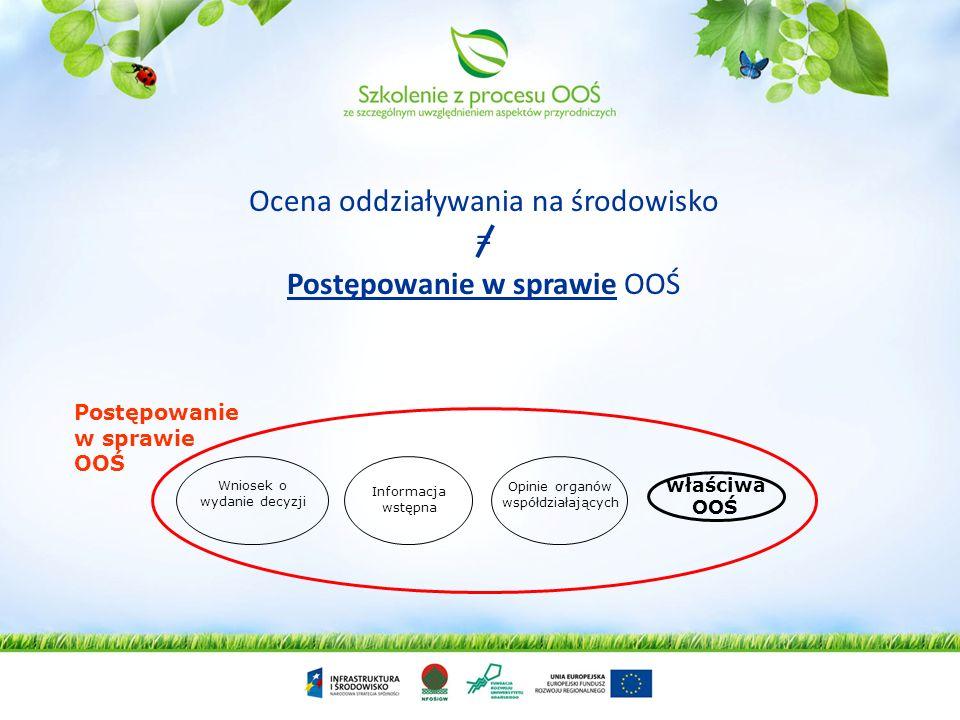 Ocena oddziaływania na środowisko = Postępowanie w sprawie OOŚ