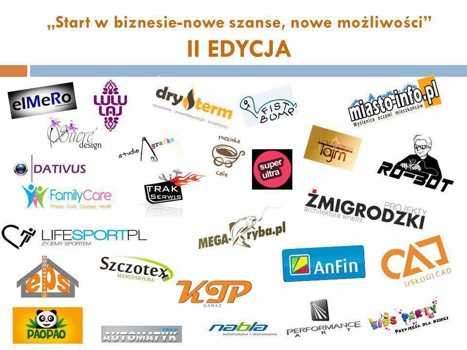 """""""Start w biznesie-nowe szanse, nowe możliwości II EDYCJA"""