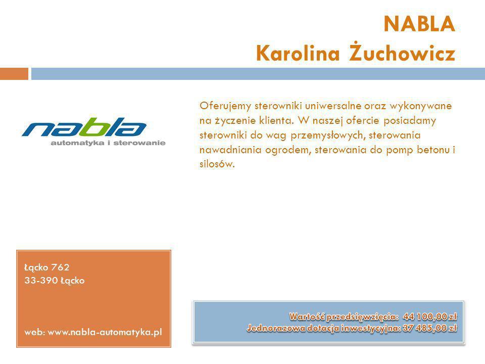 NABLA Karolina Żuchowicz