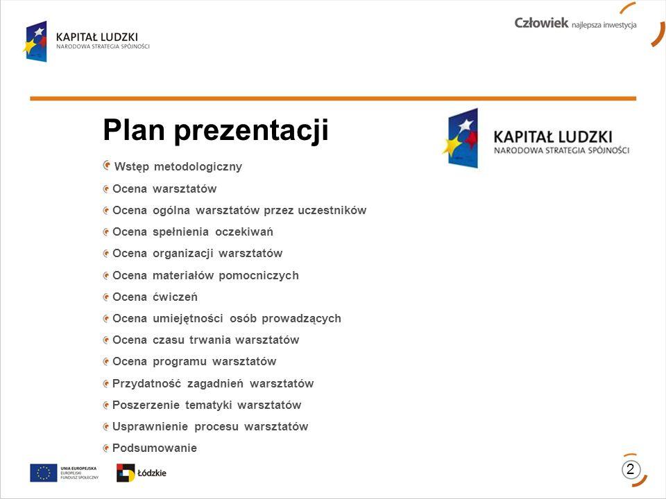 Plan prezentacji Wstęp metodologiczny 2 Ocena warsztatów