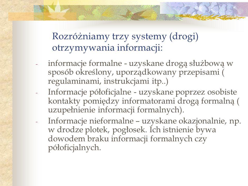 Rozróżniamy trzy systemy (drogi) otrzymywania informacji:
