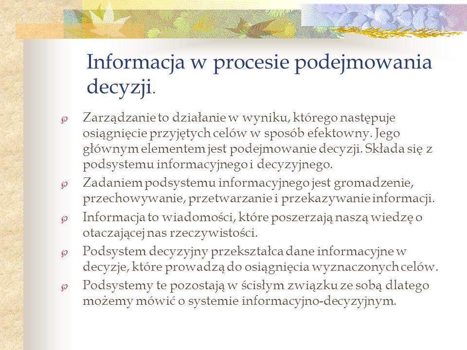 Informacja w procesie podejmowania decyzji.