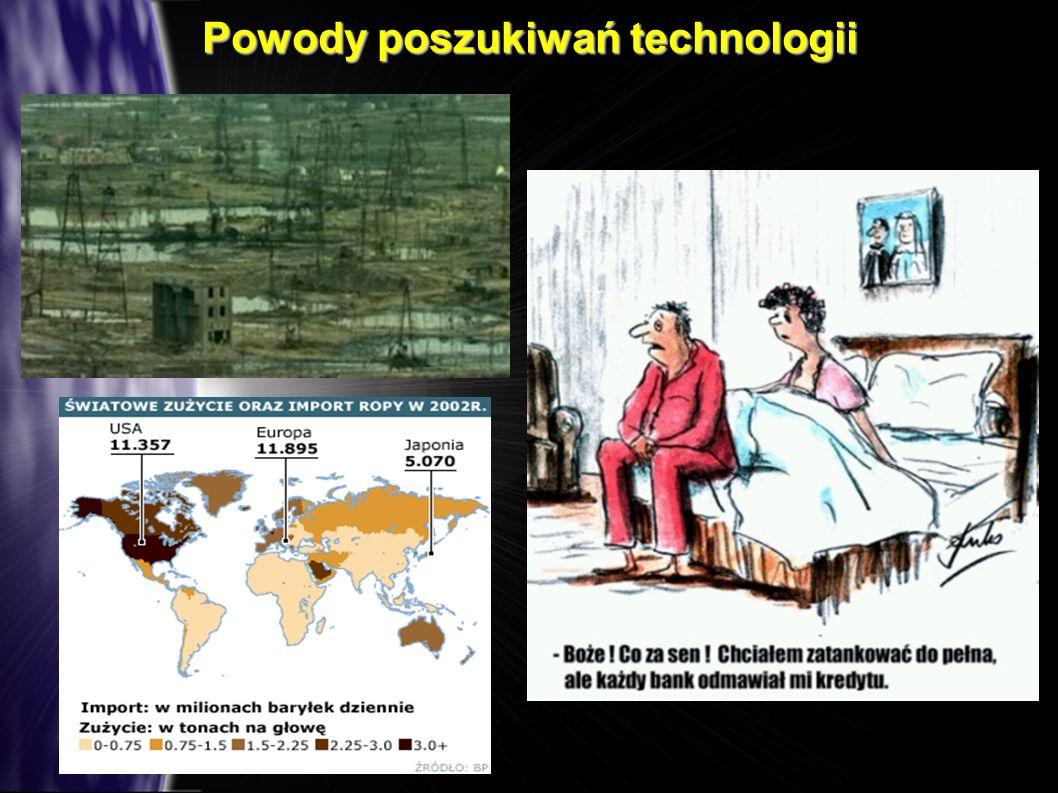 Powody poszukiwań technologii