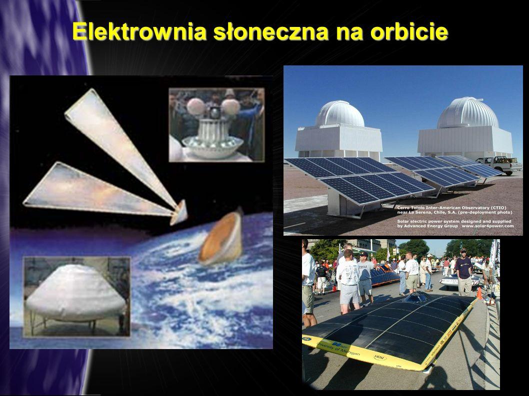 Elektrownia słoneczna na orbicie