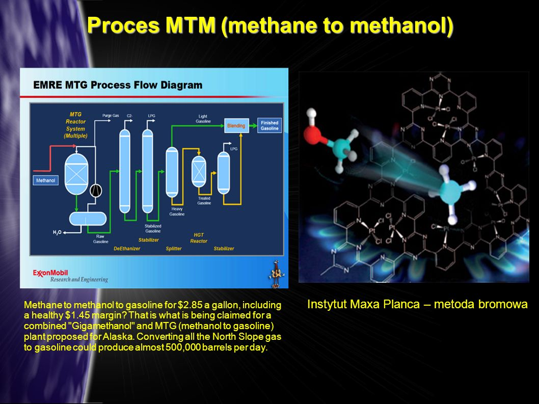 Proces MTM (methane to methanol)