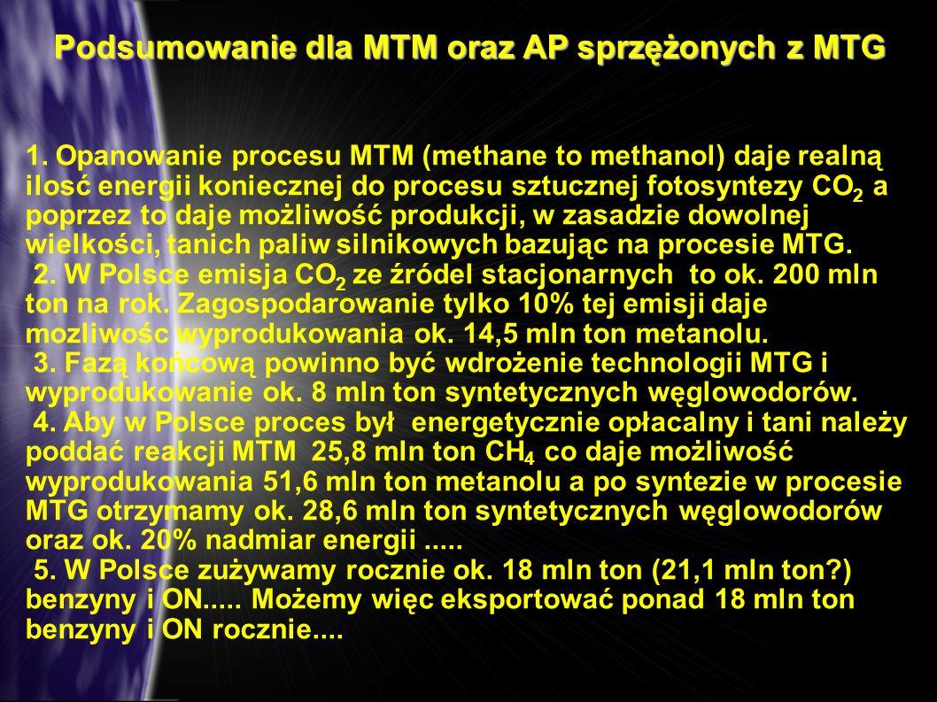 Podsumowanie dla MTM oraz AP sprzężonych z MTG