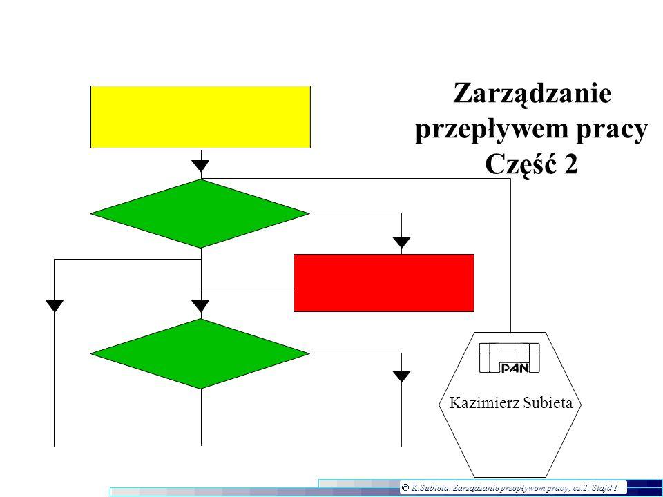 Zarządzanie przepływem pracy Część 2
