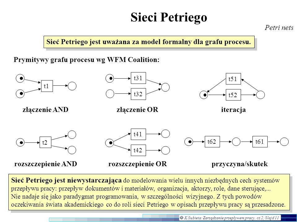 Sieci Petriego Petri nets