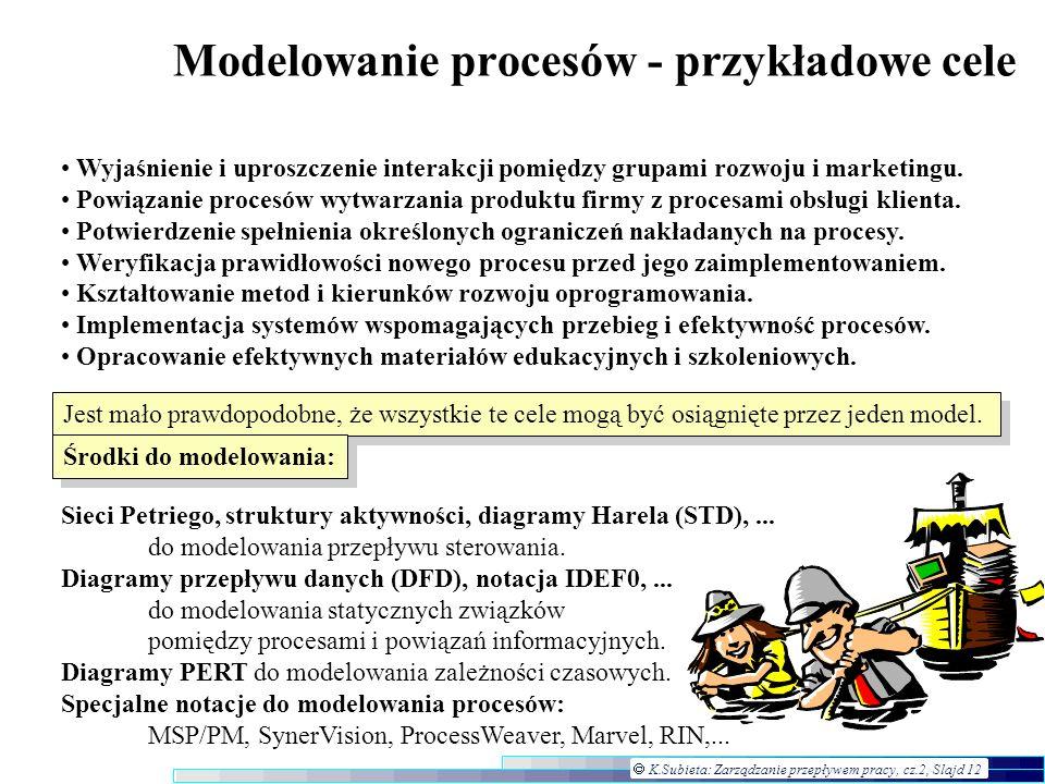 Modelowanie procesów - przykładowe cele