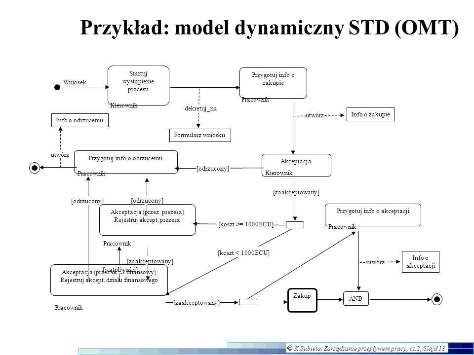 Przykład: model dynamiczny STD (OMT)