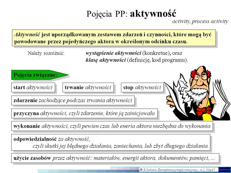 Pojęcia PP: aktywność activity, process activity