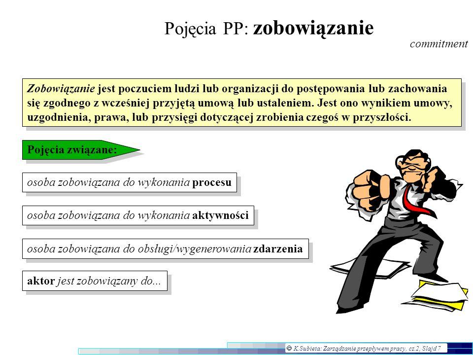 Pojęcia PP: zobowiązanie