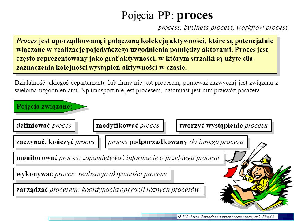 Pojęcia PP: proces process, business process, workflow process