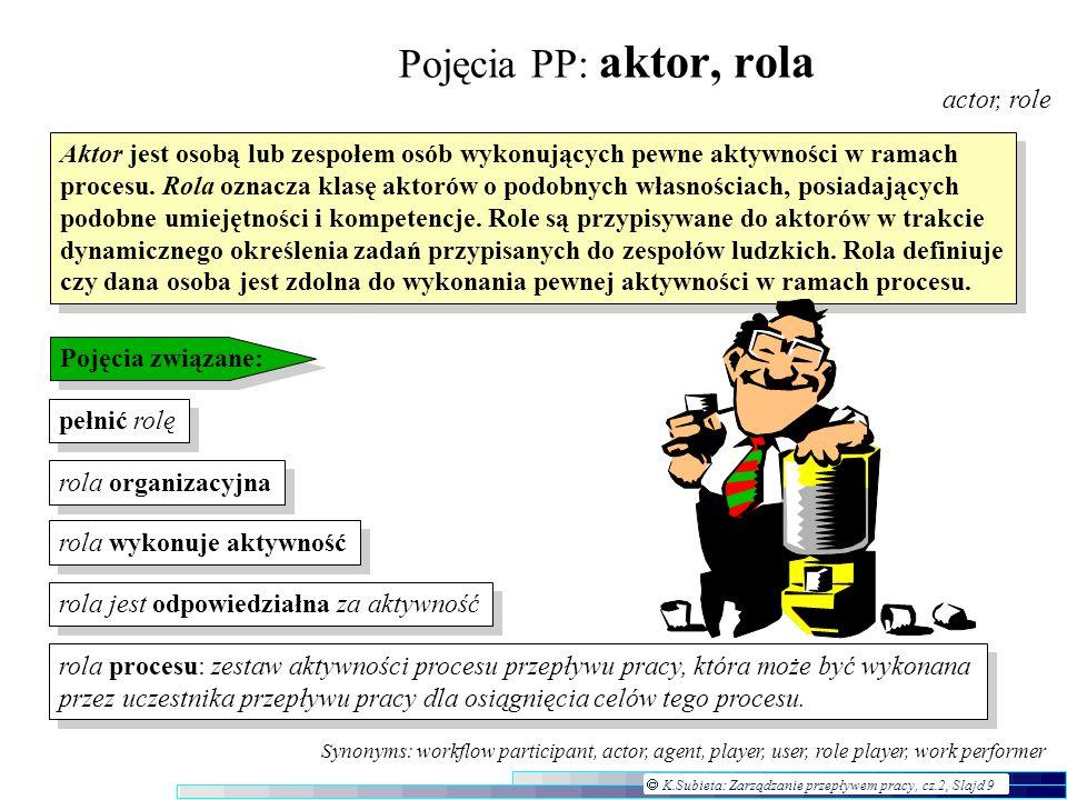 Pojęcia PP: aktor, rola actor, role