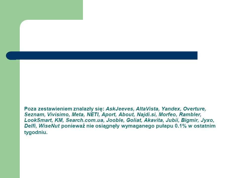 Poza zestawieniem znalazły się: AskJeeves, AltaVista, Yandex, Overture, Seznam, Vivisimo, Meta, NETI, Aport, About, Najdi.si, Morfeo, Rambler, LookSmart, KM, Search.com.ua, Jooble, Goliat, Akavita, Jubii, Bigmir, Jyxo, Delfi, WiseNut ponieważ nie osiągnęły wymaganego pułapu 0.1% w ostatnim tygodniu.