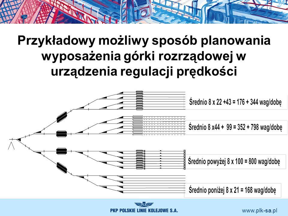 Przykładowy możliwy sposób planowania wyposażenia górki rozrządowej w urządzenia regulacji prędkości