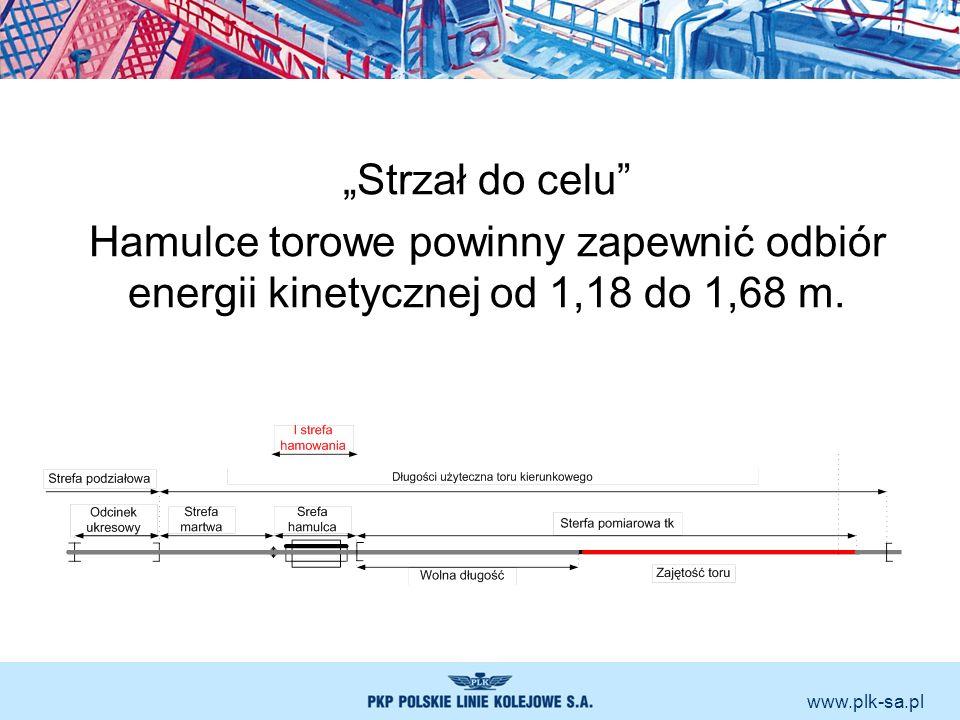"""""""Strzał do celu Hamulce torowe powinny zapewnić odbiór energii kinetycznej od 1,18 do 1,68 m."""