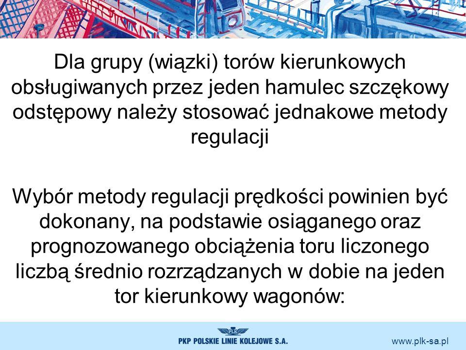 Dla grupy (wiązki) torów kierunkowych obsługiwanych przez jeden hamulec szczękowy odstępowy należy stosować jednakowe metody regulacji