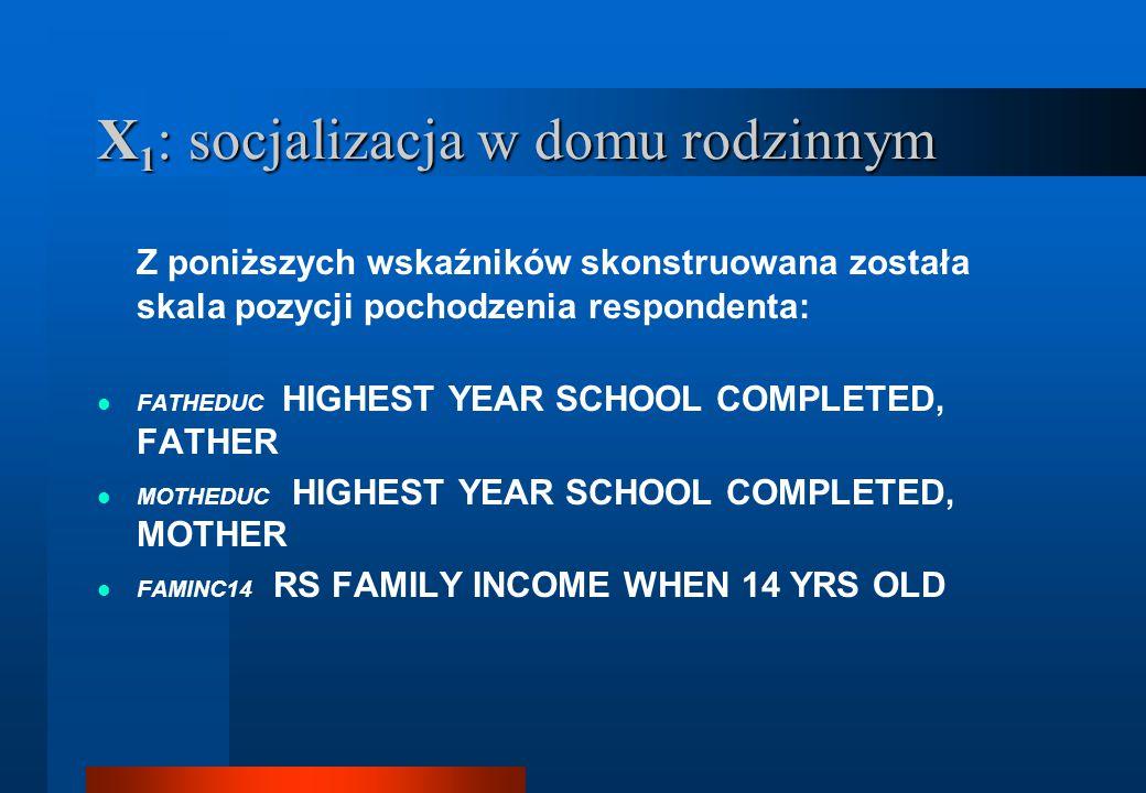 X1: socjalizacja w domu rodzinnym