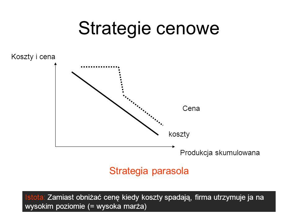 Strategie cenowe Strategia parasola Koszty i cena Cena koszty
