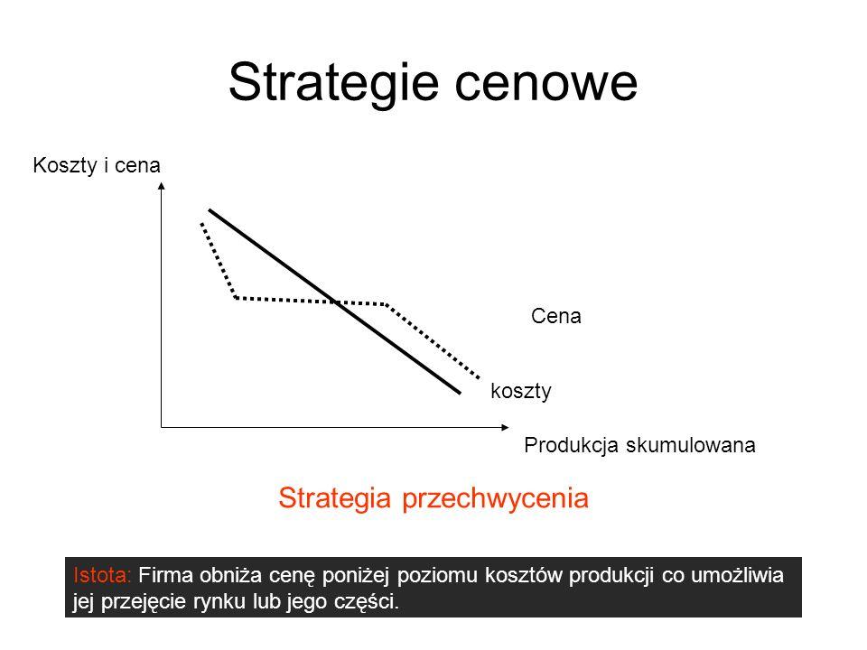 Strategia przechwycenia