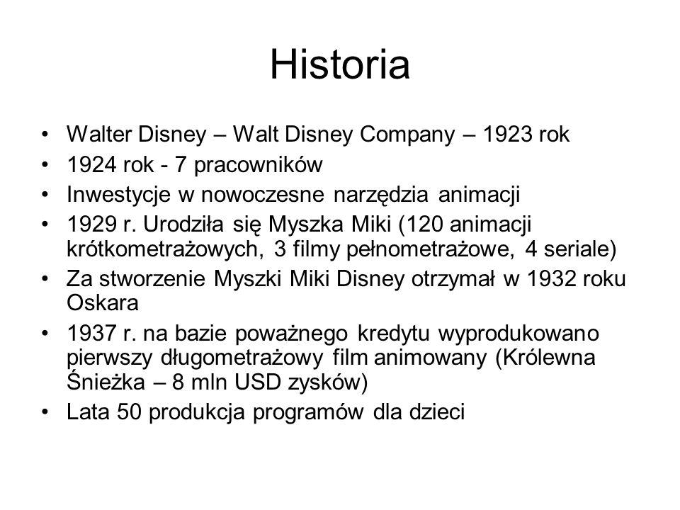 Historia Walter Disney – Walt Disney Company – 1923 rok