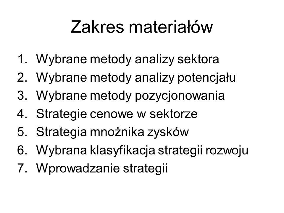 Zakres materiałów Wybrane metody analizy sektora