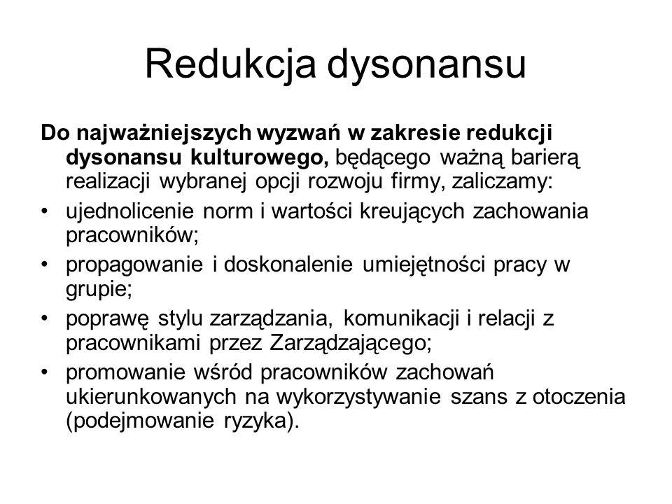 Redukcja dysonansu