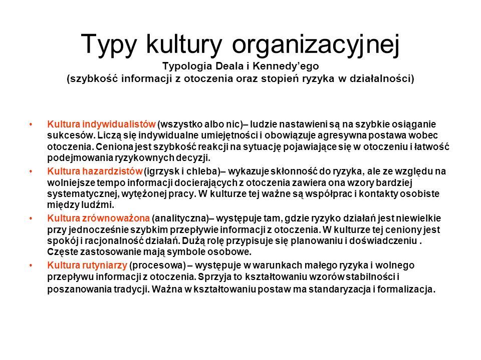 Typy kultury organizacyjnej Typologia Deala i Kennedy'ego (szybkość informacji z otoczenia oraz stopień ryzyka w działalności)