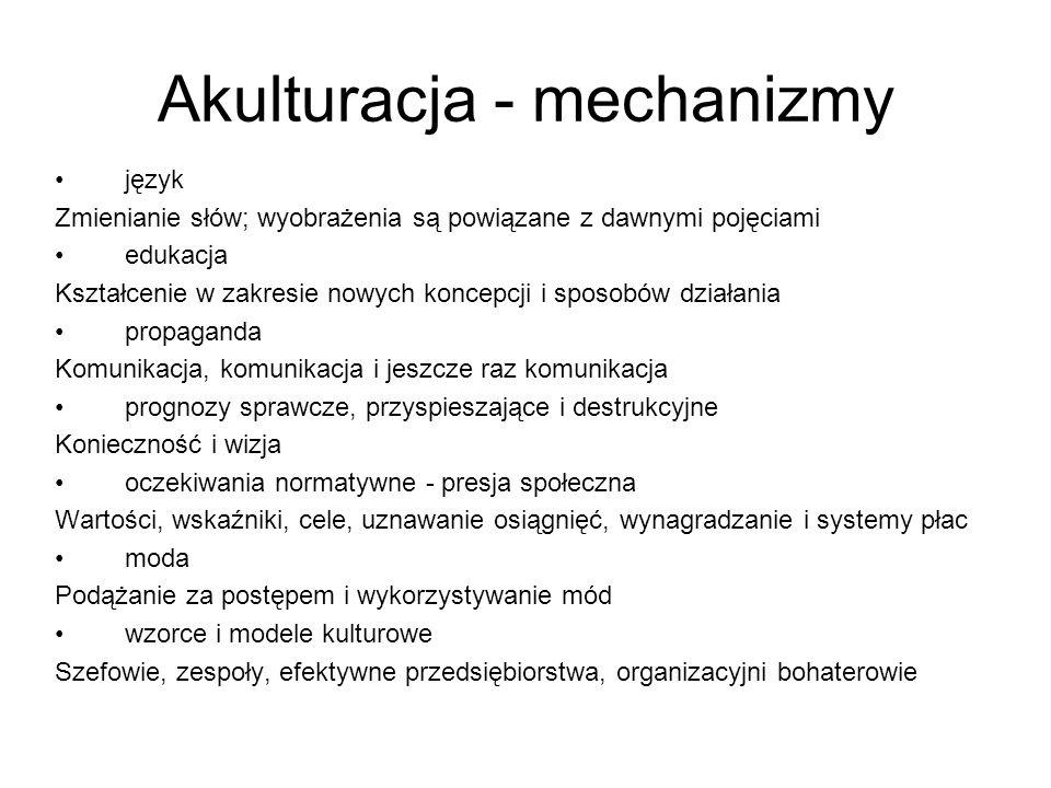 Akulturacja - mechanizmy