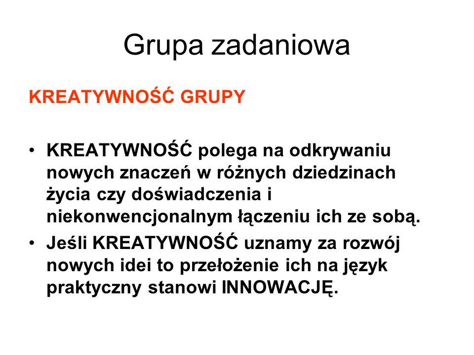 Grupa zadaniowa KREATYWNOŚĆ GRUPY