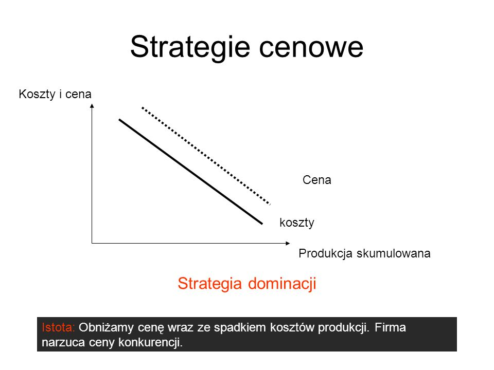 Strategie cenowe Strategia dominacji Koszty i cena Cena koszty