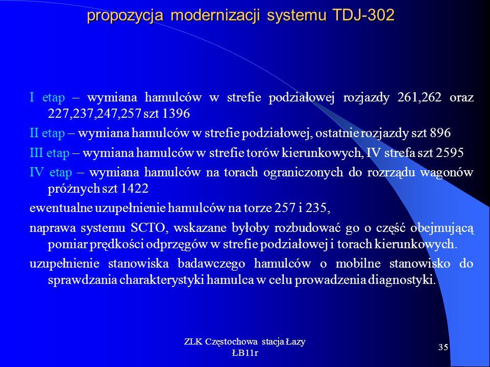 propozycja modernizacji systemu TDJ-302
