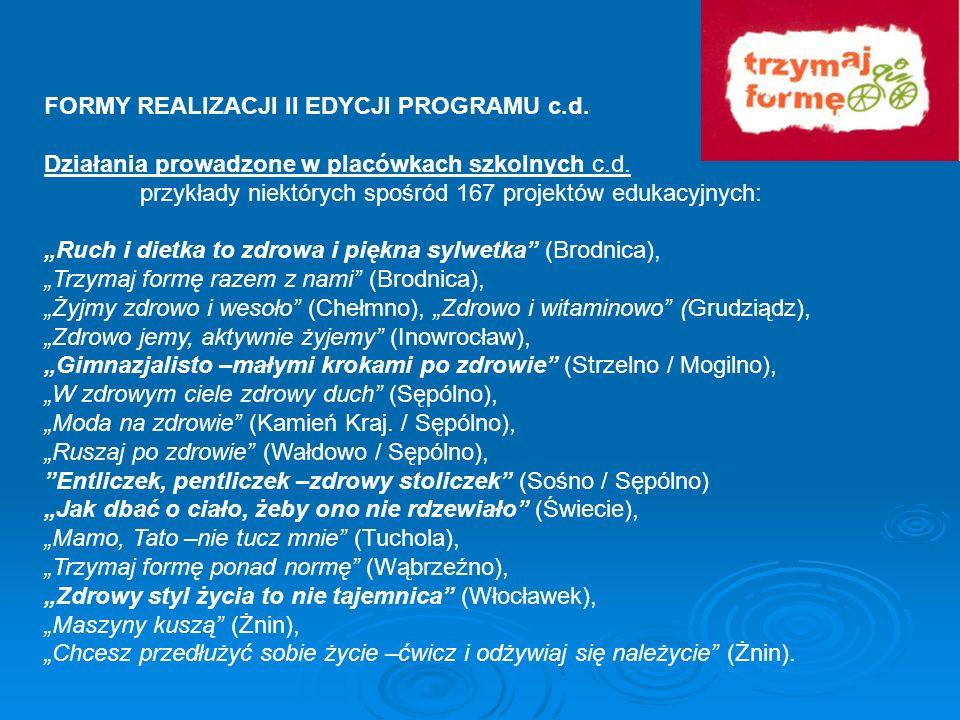 FORMY REALIZACJI II EDYCJI PROGRAMU c.d.