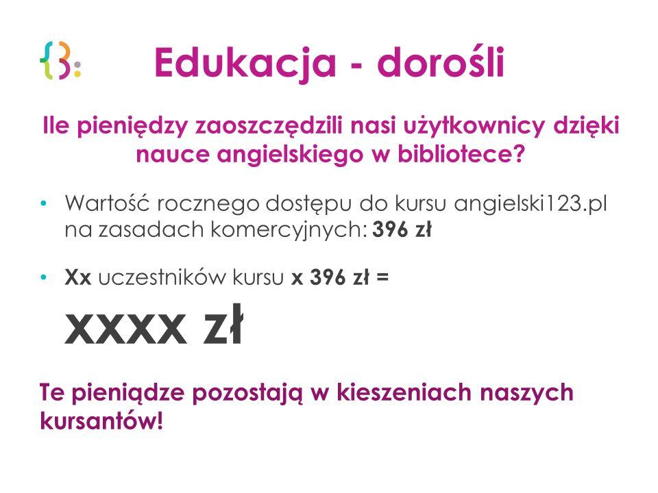 Edukacja - dorośli Ile pieniędzy zaoszczędzili nasi użytkownicy dzięki nauce angielskiego w bibliotece