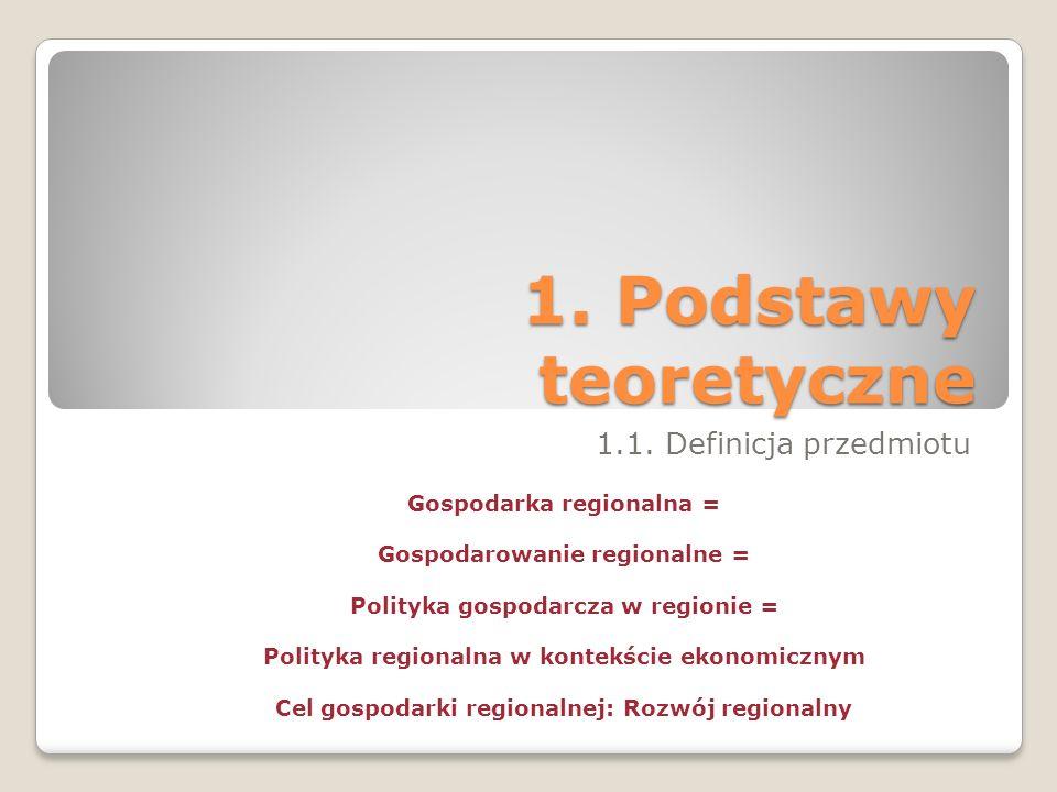 1. Podstawy teoretyczne 1.1. Definicja przedmiotu