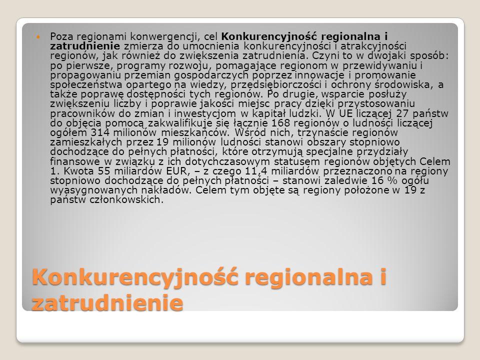 Konkurencyjność regionalna i zatrudnienie