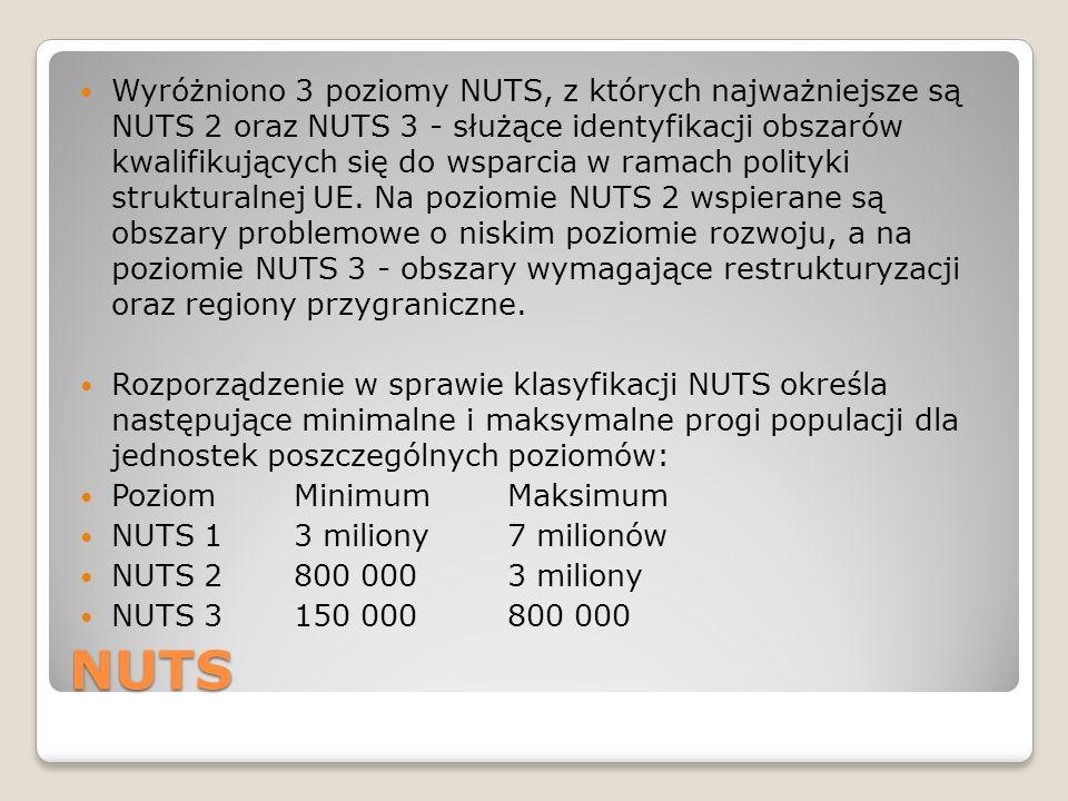 Wyróżniono 3 poziomy NUTS, z których najważniejsze są NUTS 2 oraz NUTS 3 - służące identyfikacji obszarów kwalifikujących się do wsparcia w ramach polityki strukturalnej UE. Na poziomie NUTS 2 wspierane są obszary problemowe o niskim poziomie rozwoju, a na poziomie NUTS 3 - obszary wymagające restrukturyzacji oraz regiony przygraniczne.