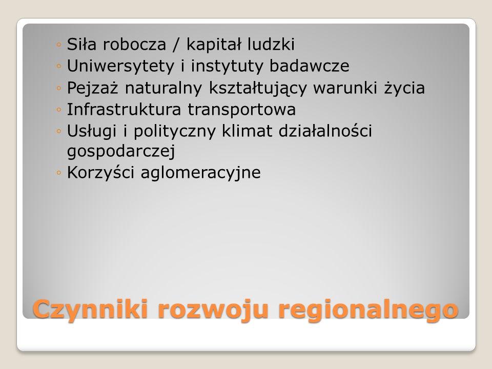 Czynniki rozwoju regionalnego